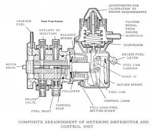 Metering Unit expl. UK